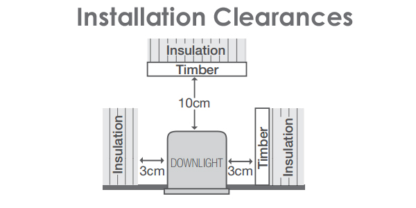 downlight clearances