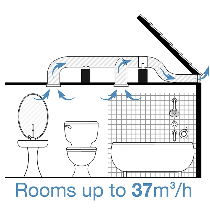 Inline Kit 6 Large Room With 2 Intakes Up To 37m3 Tt