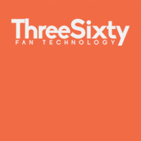 Three Sixty Ceiling Fans